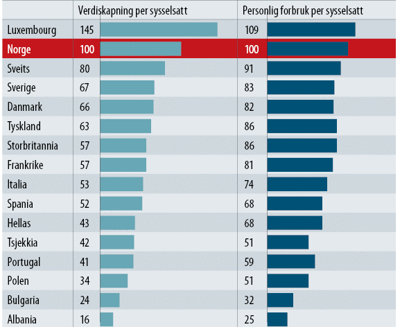 prostitusjon i norge i dag gang bang oslo
