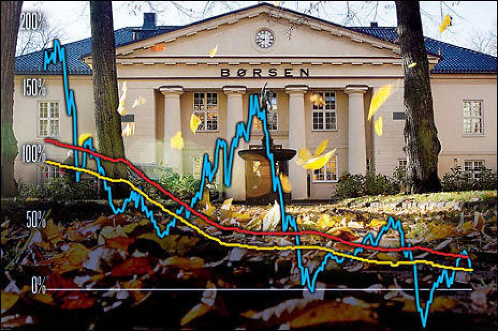 Grafen viser hvilken avkastning du hadde oppnådd gjennom månedlig sparing med et fast beløp enten i aksjefond eller nedbetaling på boliglånet eller sparing i banken i perioden 1979-2011. Sparingen gjøres over 10 år. Rød kurve: Nedbetaling av lån. Gul kurve: Innskudd i bank. Blå kurve: Aksjefond, globalt. Graf: VG og Dine Penger