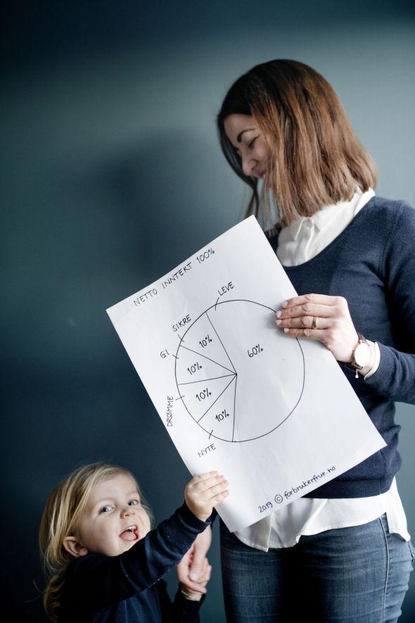 BUDSJETTMODELL: Kjersti Grønseth har laget sin egen «kake-budsjettmodell» som datteren Live hjelper til med å vise frem.